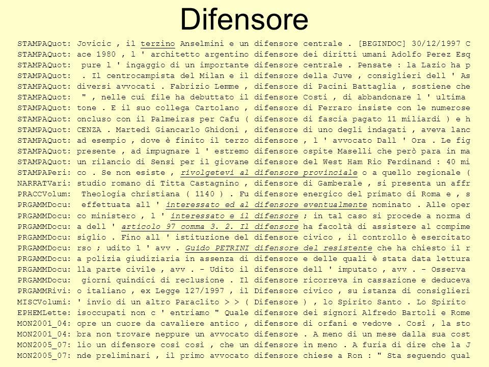 Difensore STAMPAQuot: Jovicic , il terzino Anselmini e un difensore centrale . [BEGINDOC] 30/12/1997 C.